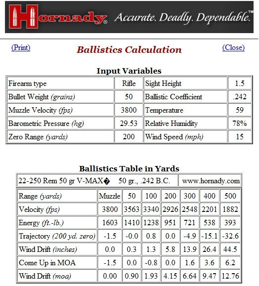 22 250 Ballistics Calculator 50gr Jpg