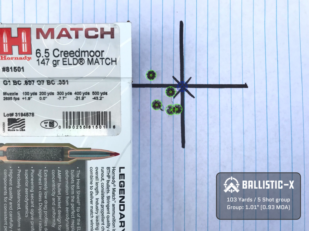 Desert Tech S Small Package Puts In Work Mdrx 6 5 Creedmoor Reviewed Gunsamerica Digest